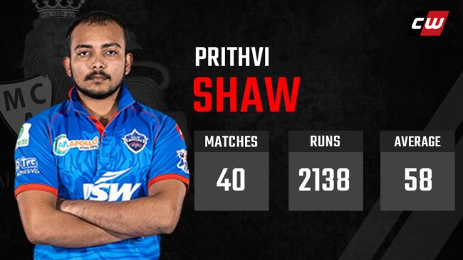 Prithvi Shaw Mumbai