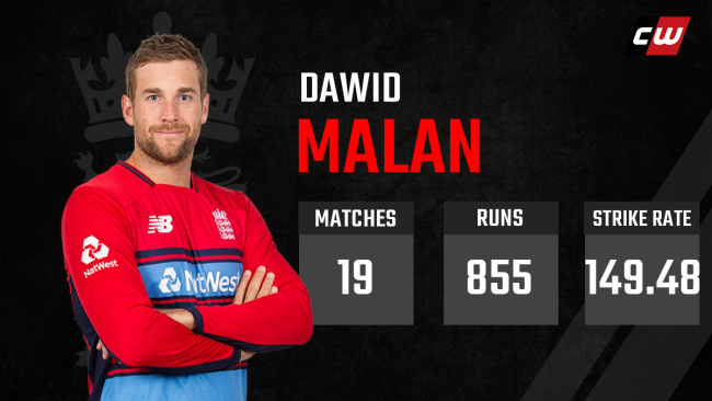 Dawid Malan India