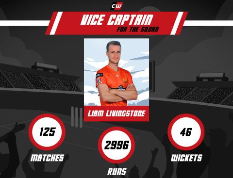 Liam Livingstone BBL
