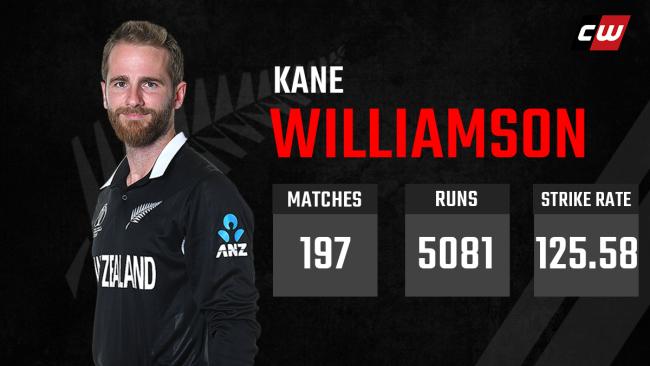 Kane Williamson Australia