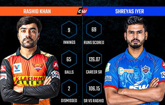 Rashid Khan Shreyas Iyer IPL
