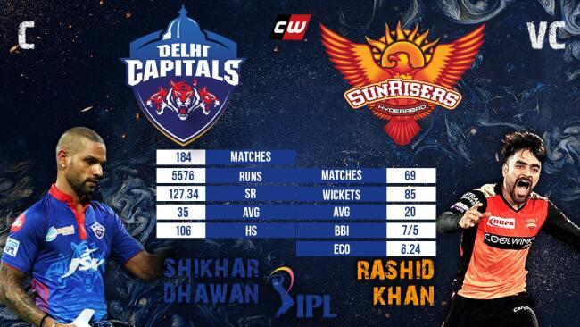 Shikhar Dhawan Rashid Khan fantasy team IPL