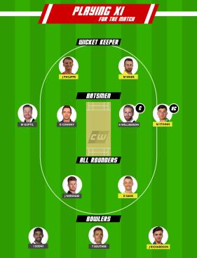 NZ vs AUS Fantasy Team Australia