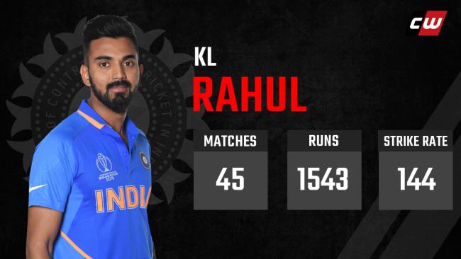 KL Rahul India