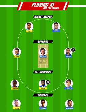 UP vs MUM Fantasy Team Mumbai