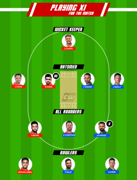 KAR vs LAH Fantasy Team PSL