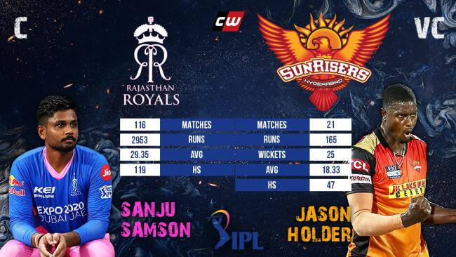 Sanju Samson Jason Holder IPL fantasy