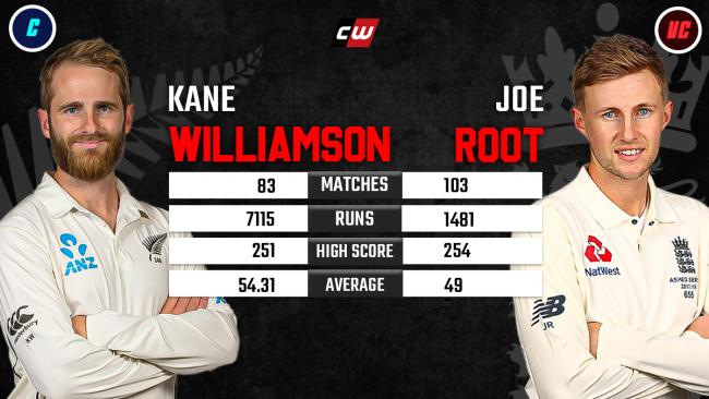 Kane Williamson Joe Root England