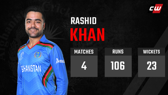 Rashid Khan Test
