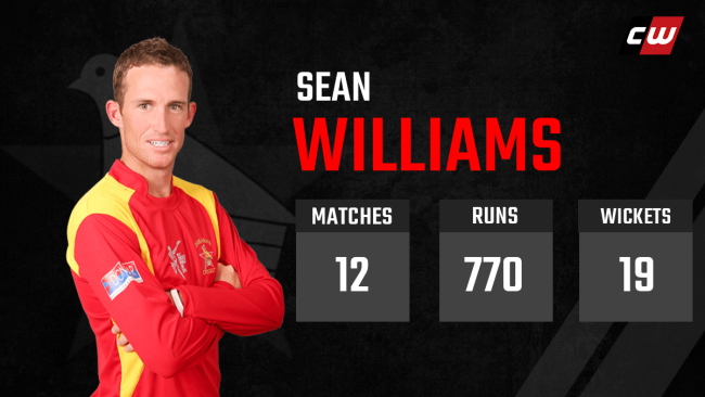 Sean Williams Test