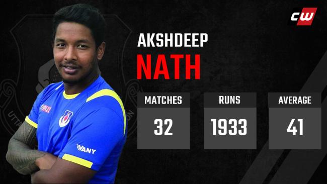 Akshdeep Nath Uttar Pradesh Mumbai