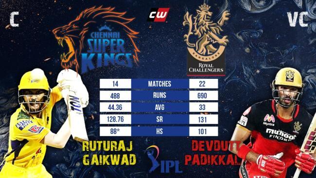 Ruturaj Gaikwad Devdutt Padikkal fantasy team IPL
