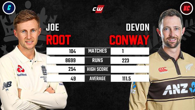 Joe Root Devon Conway England