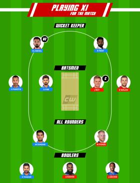 IND vs ENG Fantasy Team India
