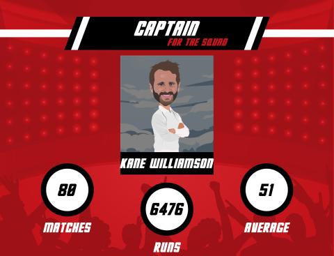 Kane Williamson New Zealand