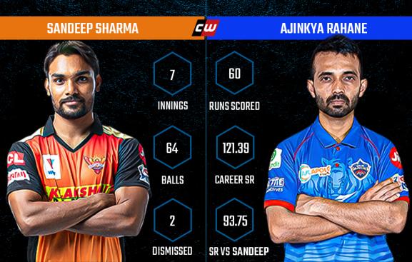 Sandeep Sharma Ajinkya Rahane IPL