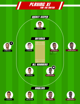 NZ vs WI Fantasy Team New Zealand