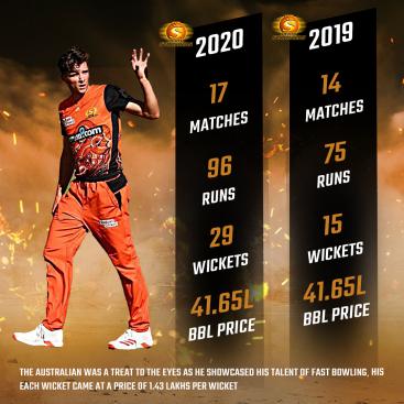 Jhye Richardson IPL
