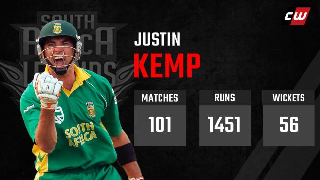 Justin Kemp Road Safety