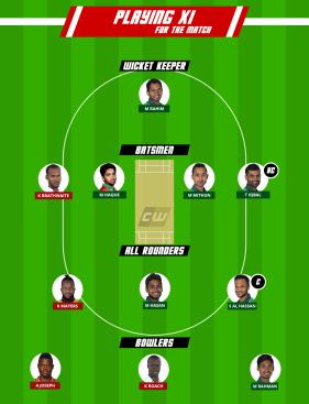BAN vs WI Fantasy Team Bangladesh